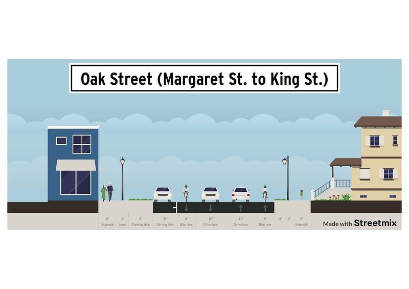 Oak St. Road Resurfacing Public Documents Zoom 4.23.2020_Page_04.jpg