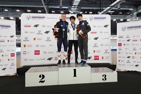 ISU Junior World Championships 2020 Tomaszow