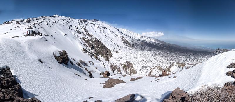 Valle DE Bove