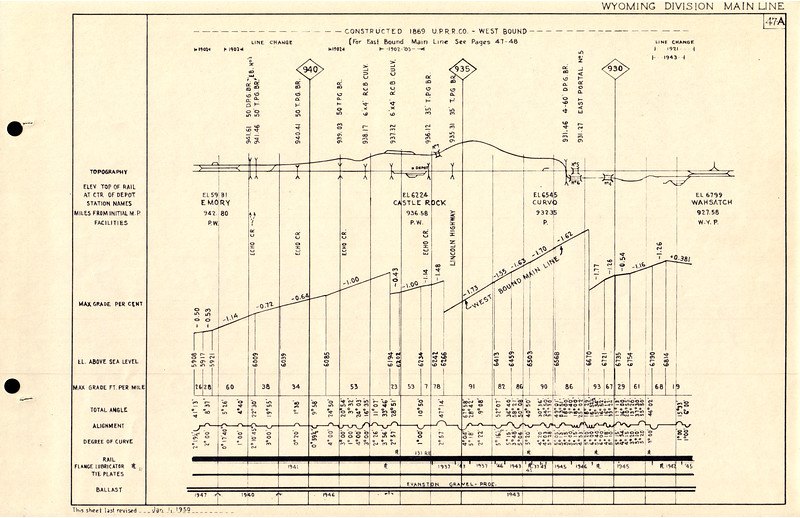 UP-1950-Wyo-Condensed-Profile_page-47A.jpg