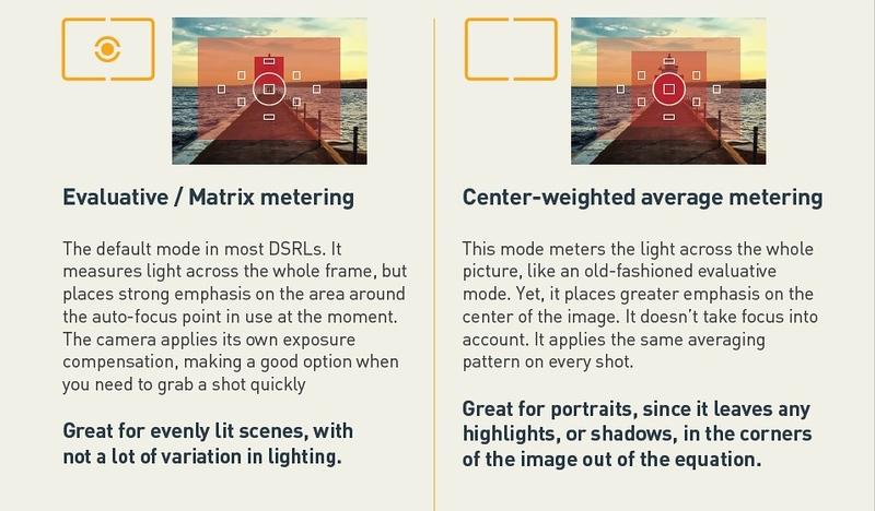 Metering-Modes-1.jpg