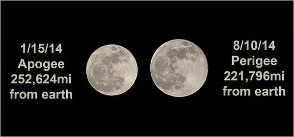 Mini-moon and Supermoon