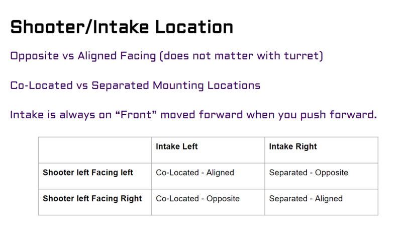shooter-intake locations.PNG