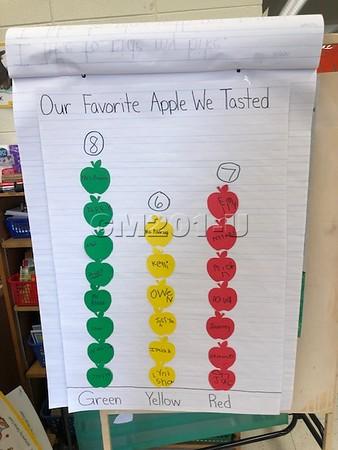 Alleva/Pilarski Apple Day