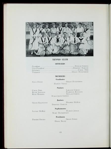 El Rodeo (1921)