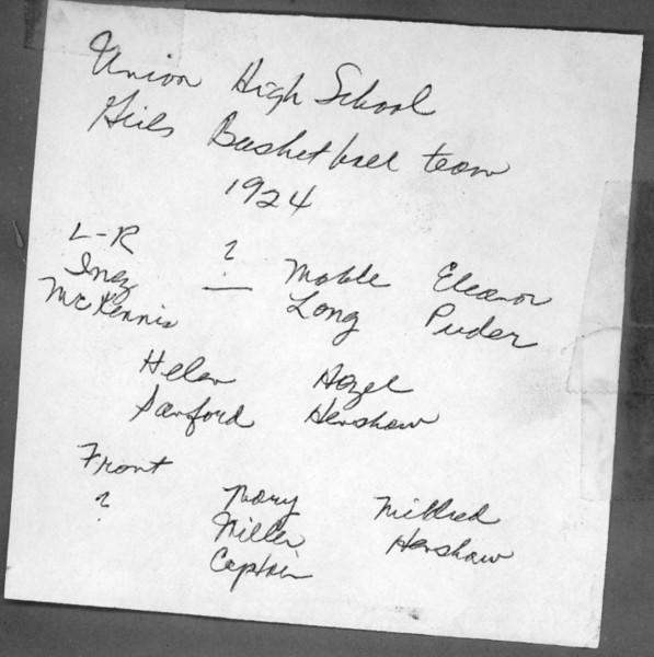 UHS basketball 1924 desc.jpg
