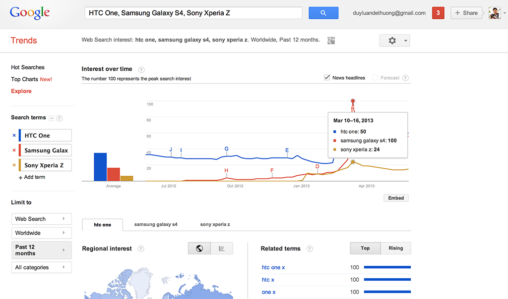Google_Trends_2.