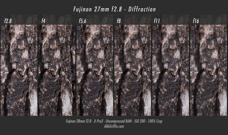 Fujinon 27mm f2.8 Diffraction Chart