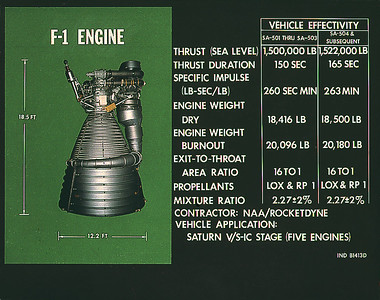 F-1 Info