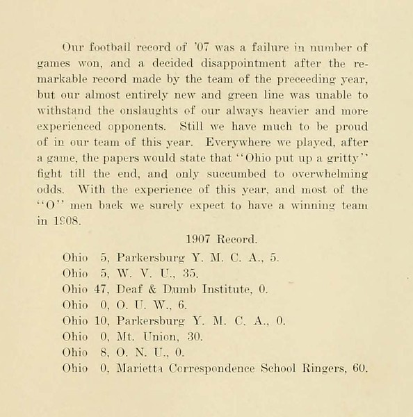 1908 Athena Yearbook Football.jpg