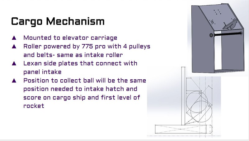 Cargo Mechanism.JPG