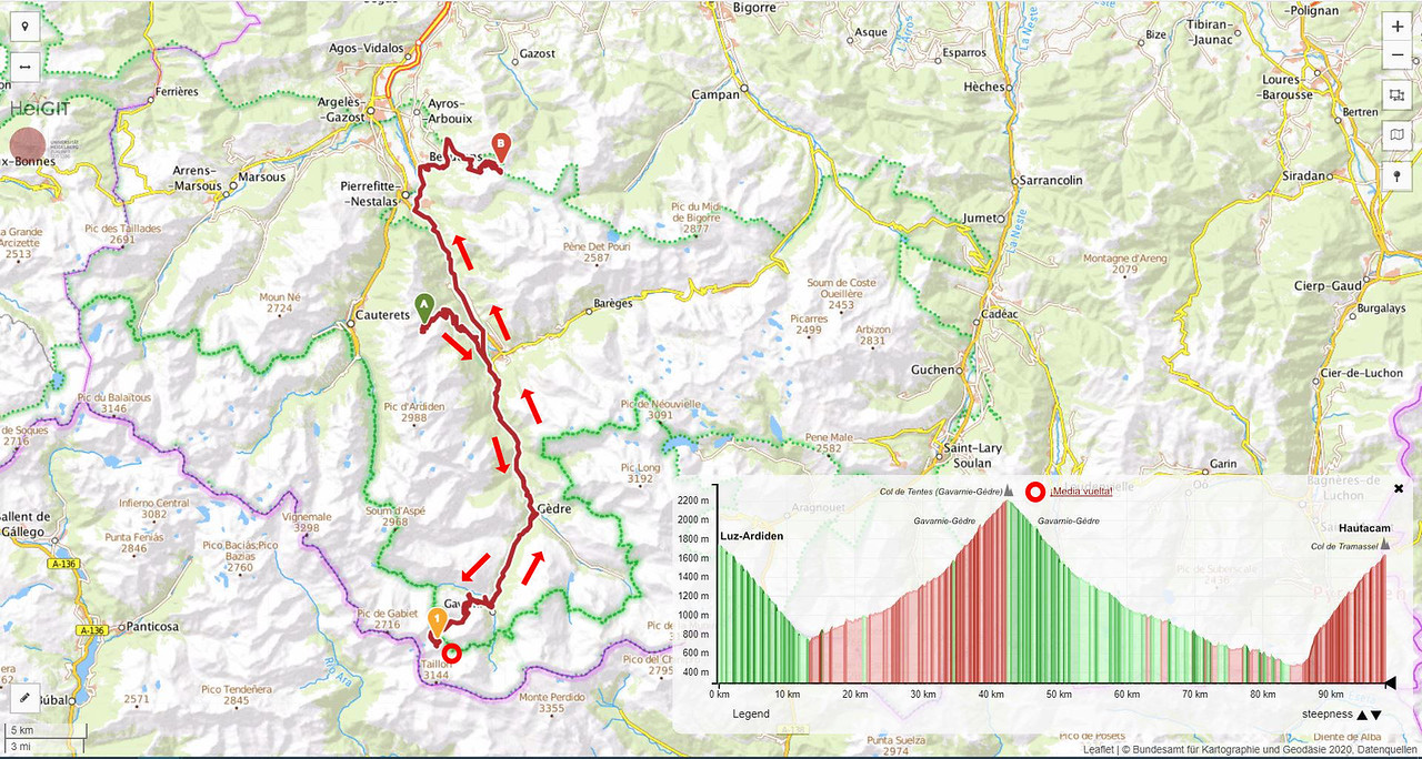 Novena espectacular etapa en furgoneta camper o AC siguiendo los pasos del Tour de Francia
