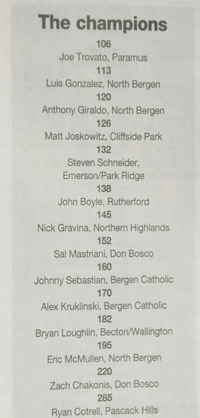 12-30-2011 George Jockish Tournament @ Rockland Community College