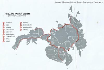 Future Mindanao