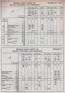Bidston to Wrexham Freight Conditional UP WTT 1980