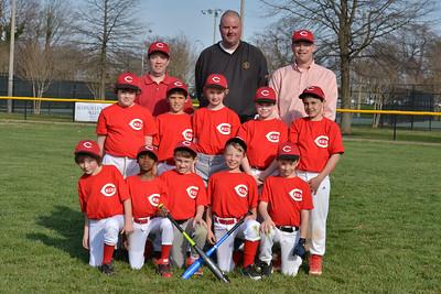 Minors 9 Teams