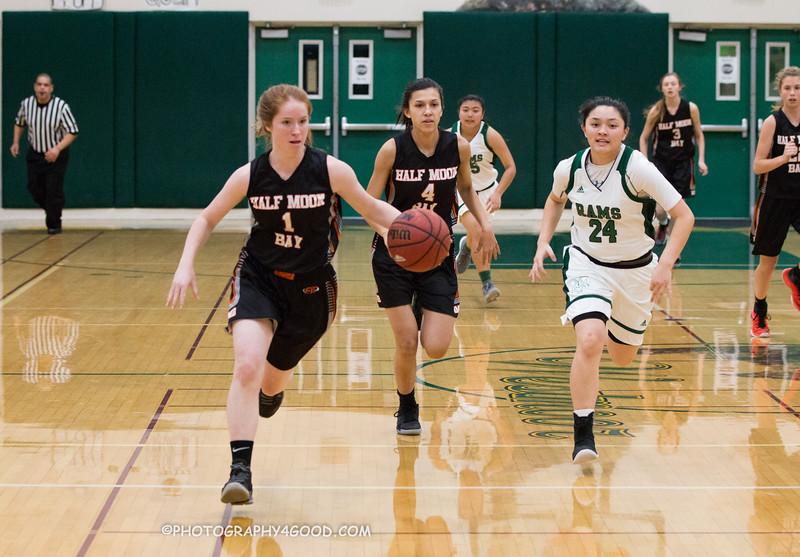 Varsity Girls 2017-8 (WM) Basketball-9700.jpg