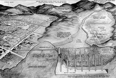 1938-FloodControlTecnicalGraphic.jpg