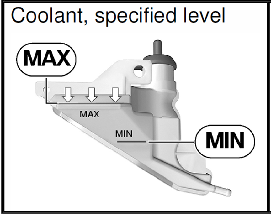 Coolant Reservoir - Checking and Filling the Easy Way