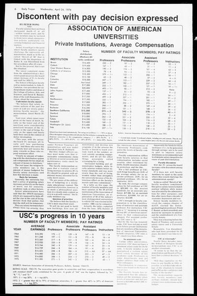 Daily Trojan, Vol. 66, No. 112, April 24, 1974