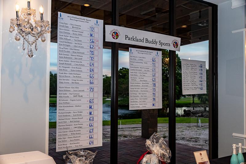 2019 PBS Golf Fundraiser -Ken (227 of 247).jpg