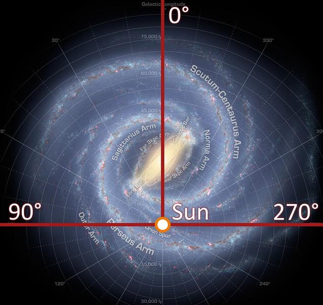 Galactic_longitude.jpeg