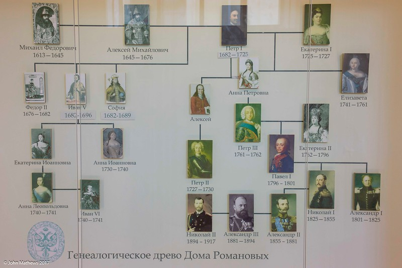 20160714 St Peter & Pauls Cathedral - St Petersburg - Romanov Family tree 369 a NET.jpg