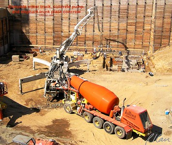 Concrete Mixing and Placing: