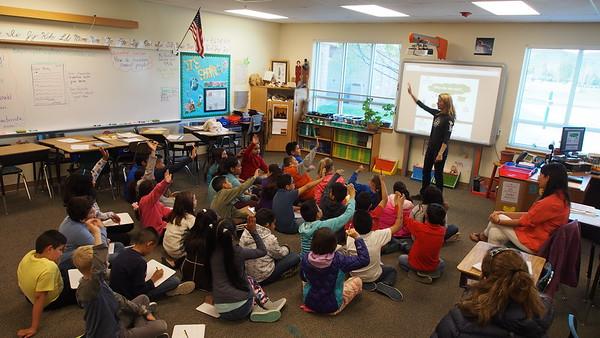 Nurture Classroom Presentation