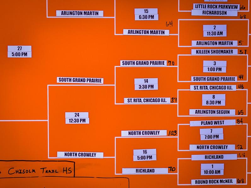 Varsity vs  South Grand Prairie 12-30-15 Whataburger Tournament-4