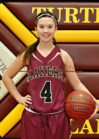 Girls 2013 Basketball
