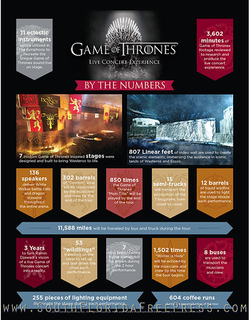 Game of Thrones Concert Coming to BB&T - March 11 - A Must See Experience
