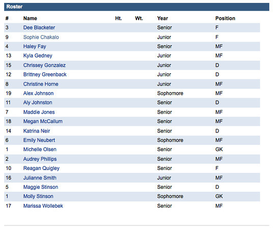 KINGCO 4A WHS Roster 2011.jpg