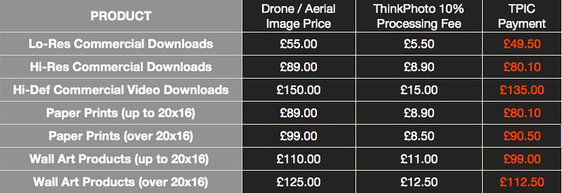 DRONE PRICE FILE.png