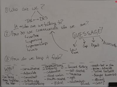 DRS_Messaging_Retreat