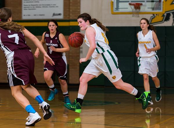 Saskatoon High School Basketball