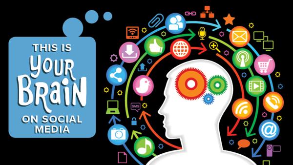 2018 Your Brain on Social Media