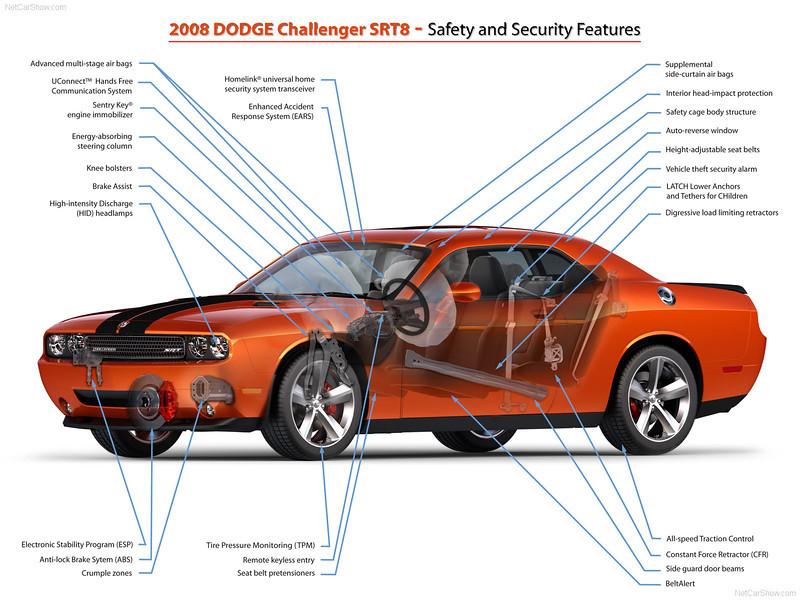 Dodge-Challenger_SRT8_2008_1600x1200_wallpaper_5e.jpg