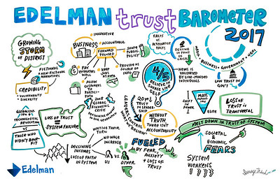 Edelman - Trust Barometer - 013117