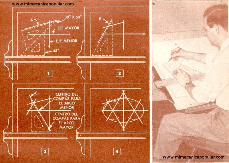 metodo_para_trazar_elipses_noviembre_1948-01g.jpg