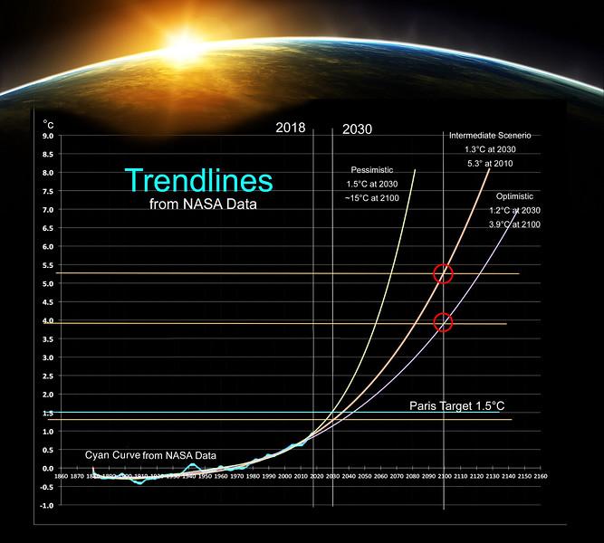 Earth +trendlines on black 10x9-From-Space-full-hd.jpg