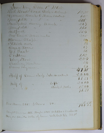 Volume 1: Annual Inventories- 1843 to 1862