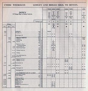 Warrington Low Level 1980 - DOWN LINE