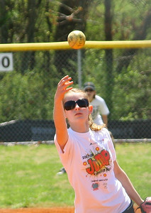 Hendersonville Tennessee Girls Slow Pitch Softball League