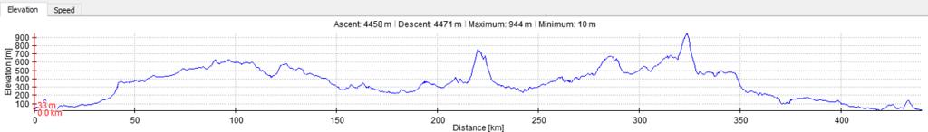 24 June Maldon, Romsey, Mt Macedon ride I-wKs7HkH-XL