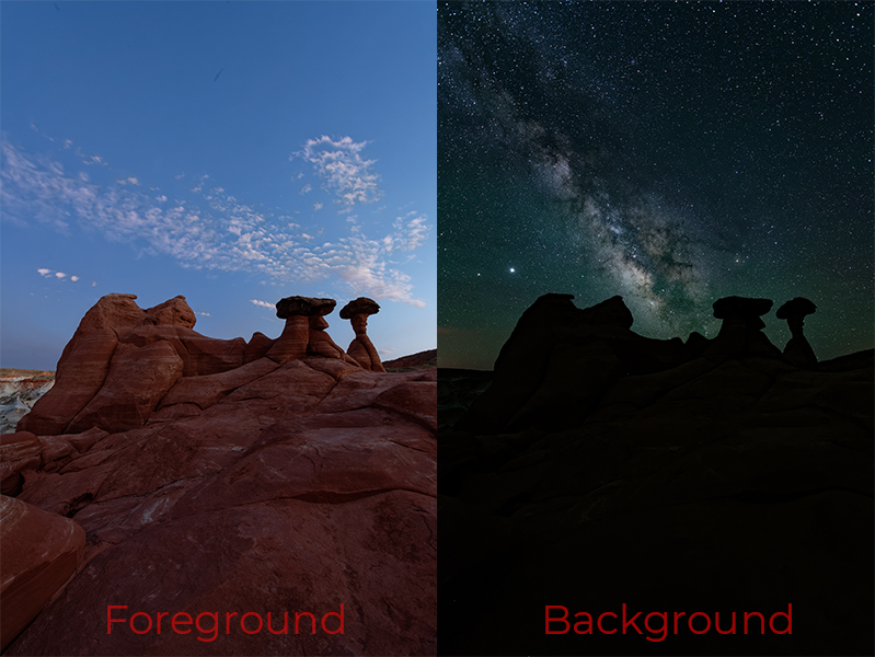 Foreground and Background Images