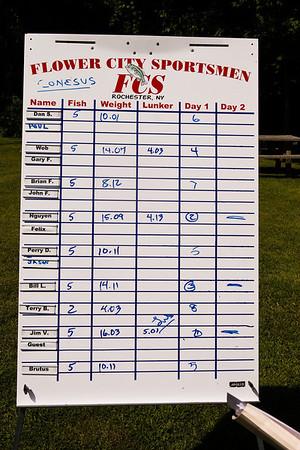 FCS - Conesus Lake 8/20/2010