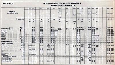 Wrexham to Birkenhead DOWN WTT 1977