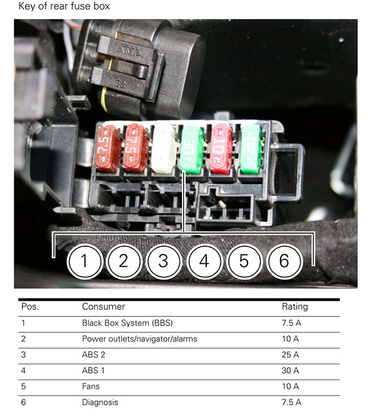 Multistrada 1200 - fuse box locations and fuse legend/key - rear fusebox  Multistrada 1200 / MTS1200 Electronics and Electrics