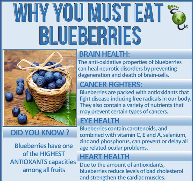 MUST EAT BLUEBERRIES.jpg